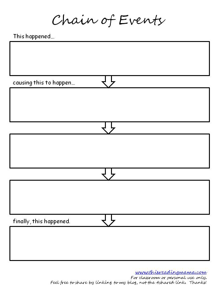 chain of events graphic organizer - this reading mama, Powerpoint templates