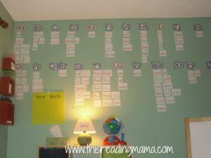 word wall in homeschool room