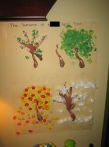 painting the Seasons of Arnolds Apple Tree