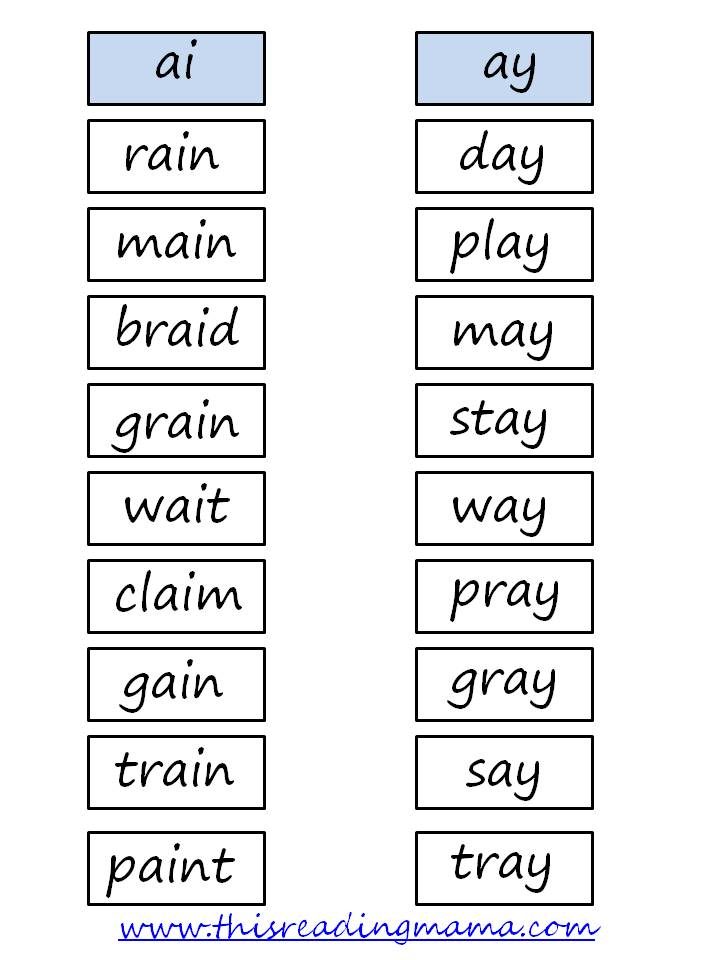 image about Printable Word Sorts named Phrase Kinds: The Centre of Phrase Investigate