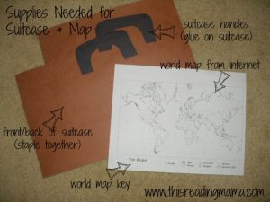 supplies needed for suitcase and map