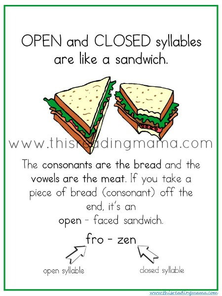 Open and Closed Syllables are like a sandwich