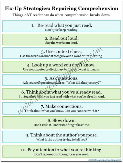 Fix-Up Reading Comprehension Strategies (FREE printable)