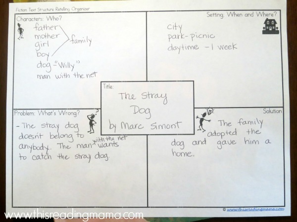 modeling determining importance with graphic organizer