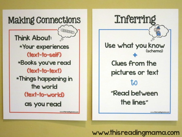 comprehensions strategy wall charts - This Reading Mama
