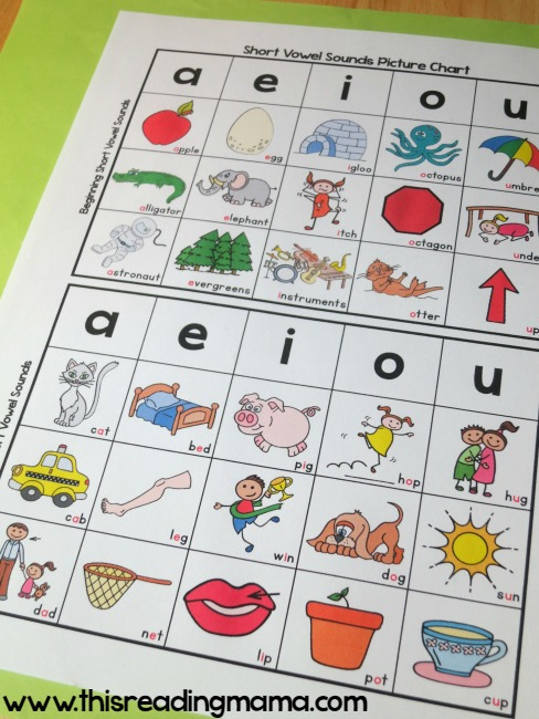 Short Vowel Sounds Picture Chart - 1-pg - This Reading Mama