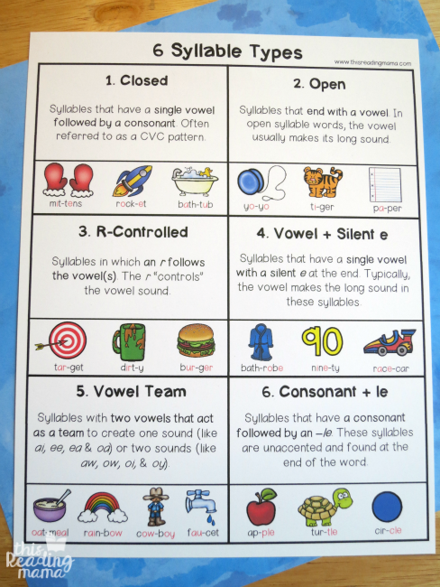 K-2 Phonics Skills List - free printable list! - This