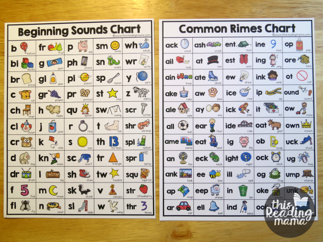 beginning sounds and common rimes chart from this reading mama