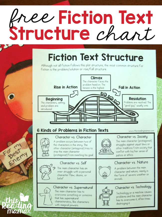 Fiction Text Structure Chart {FREE} - This Reading Mama