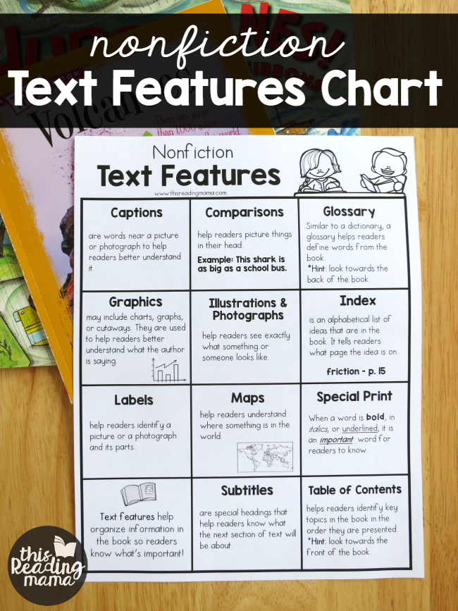 Attirant Nonfiction Text Features Chart {FREE}   This Reading Mama