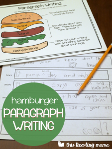 Hamburger Paragraph Writing with Main Idea & Details