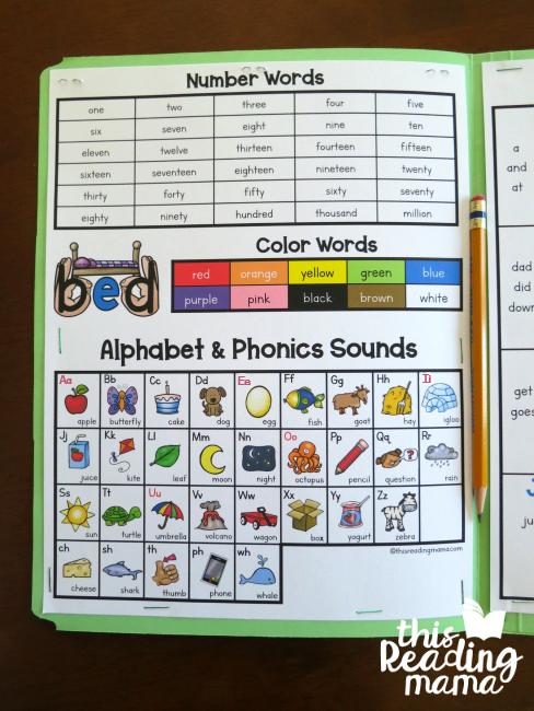 alphabet and phonics chart in Kindergarten spelling folder
