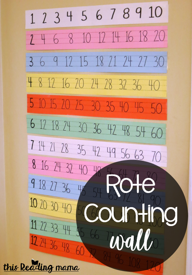 photo relating to Printable Sentence Strips called Rote Counting Wall with Sentence Strips - This Looking at Mama