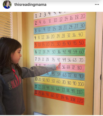 rote counting wall in our schoolroom