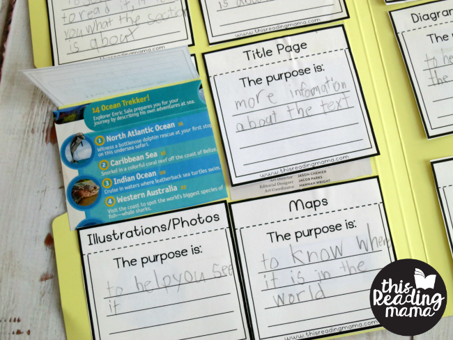 find examples of nonfiction text features and paste in folder