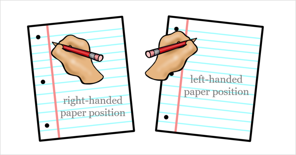 right-handed and left-handed paper position for writing